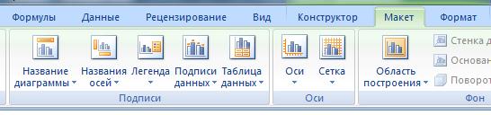 График точки безубыточности в Excel