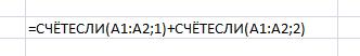 Функция СЧЁТЕСЛИ Excel