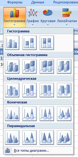 Как сделать гистограмму в Excel
