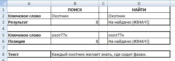 Функция НАЙТИ и функция ПОИСК в Excel