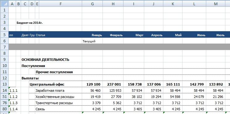 Представление в Excel
